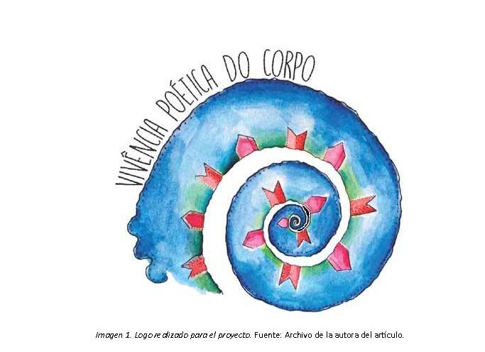 Imagen 1. Logo realizado para el proyecto. Fuente: Archivo de la autora del artículo.