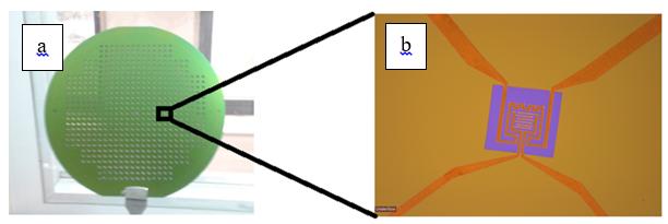 a) Oblea de silicio maquinada, b) fotografía de un sensor individual