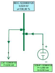 Flujo de carga del sistema en el centro de refrigeración