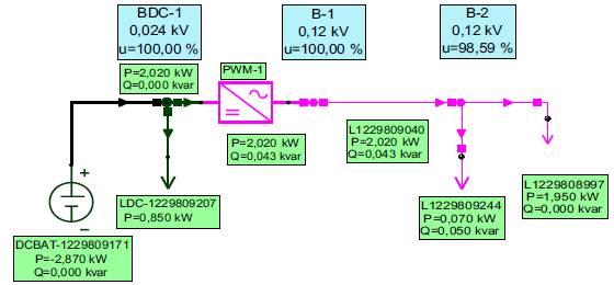 Flujo de carga del caso 2 con carga inductiva