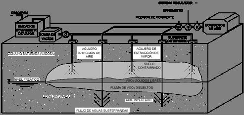 Esquema de sistema de volatilización de solventes