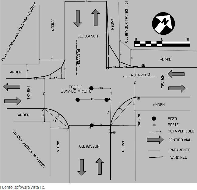 Topograf a y planimetria forense medicina legal y for Planos topograficos pdf