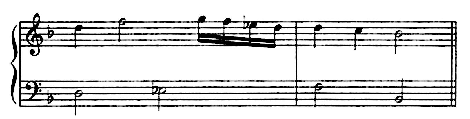 Tomado de Bernhard  1660