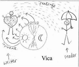 reader response theory essays