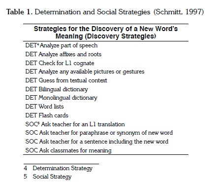 thesis vocabulary learning strategies