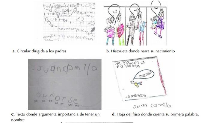 El aprendizaje de la escritura inicial desde una perspectiva ...