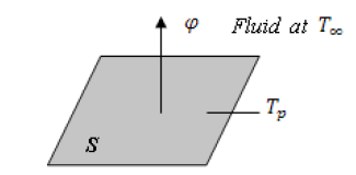 Definition of an exchange surface element.