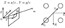 Geometría de planeación de rutas.