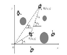Geometría de navegación de plataformas móviles en un entorno cartesiano.