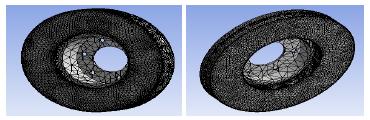 Disc brake mesh model: (a) Full disc, (b) Ventilated disc.