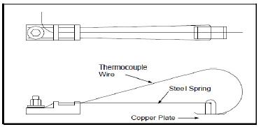 Diagram of disc brake thermocouple.