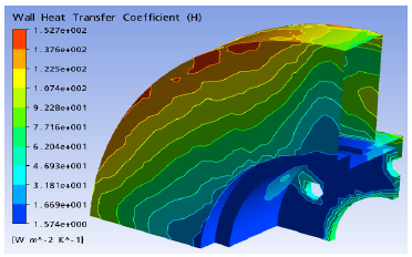 Values of heat transfer coefficient at the wall of fulldisc with material FG15 in steady state thermal analysis.