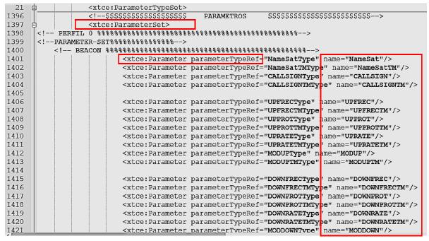 Descripción del conjunto de parámetros del perfil de radio faro.