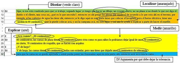 Organización y codificación de la información en Excel.