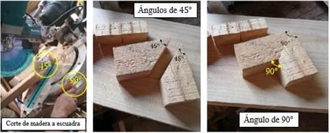Evidencia de medidas de ángulos de 45º y de 90º.