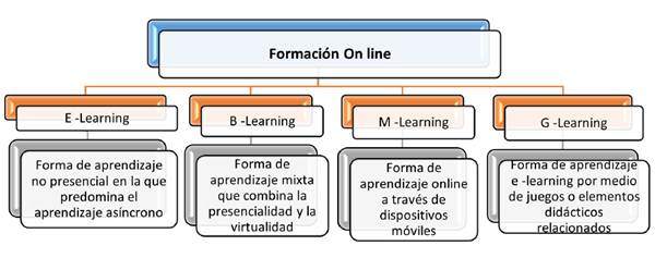 Panorama de la analítica en educación.