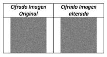 Analisis sensibilidad imagen Lena.