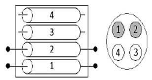 Configuración de conductores 4X10 mm2.