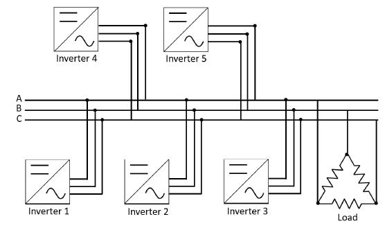 Microgrid Schematic