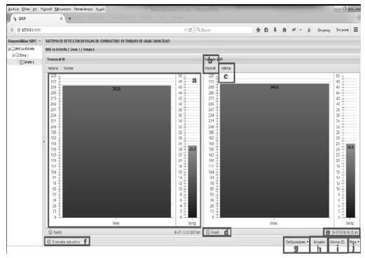 Componentes del sistema de medición