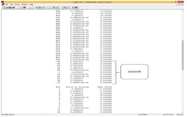 Ponderaciones de consistencia, obtenidas del software Lingo para elementos no homogéneos de este estudio.