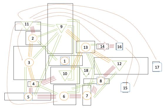 Diagrama relacional de espacios