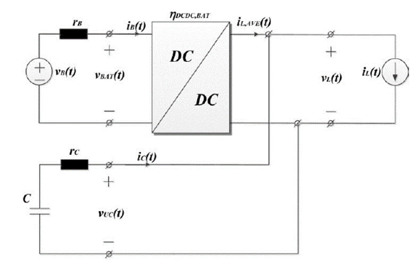 Battery semi-active hybrid topology [23].