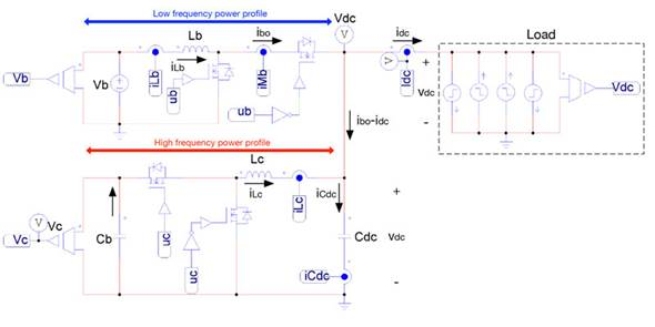 Electrical scheme of the proposed power conversion system for hybrid battery-capacitor storage.