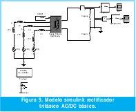 Libro armónicos en sistemas electricos industriales